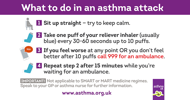 can you have asthma every day