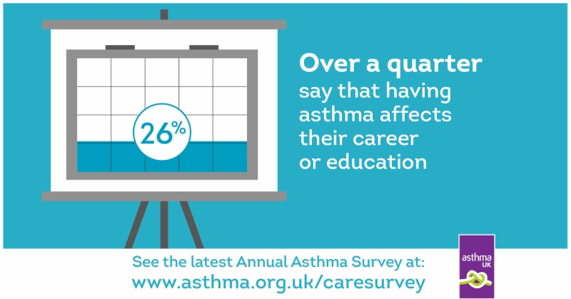 asthma at work infographic